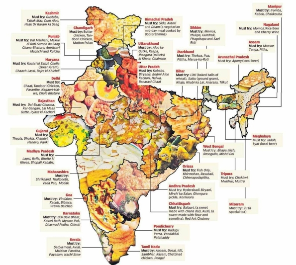 Cuisines Across India